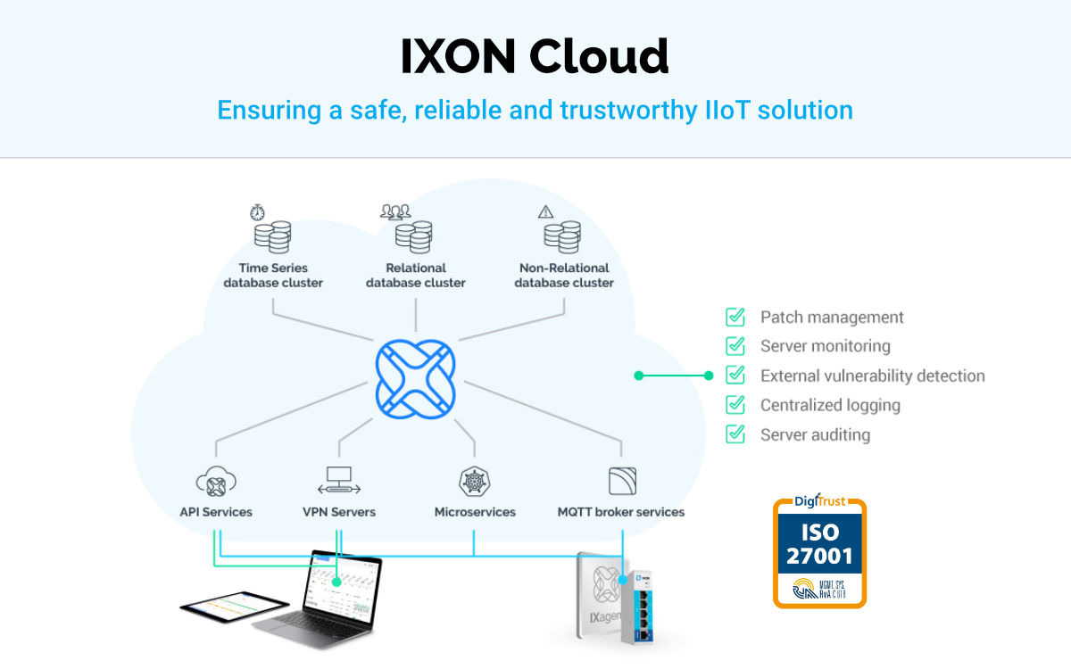 IXON Cloud - Ensuring a safe, reliable and trustworthy IIoT platform