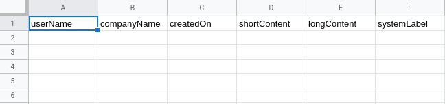 Step 17. Create Google Sheet row with headers - IXON Cloud integration