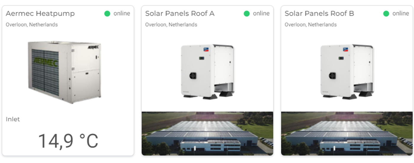 Instant access to PLC data from heat pump and solar panels at IXON HQ
